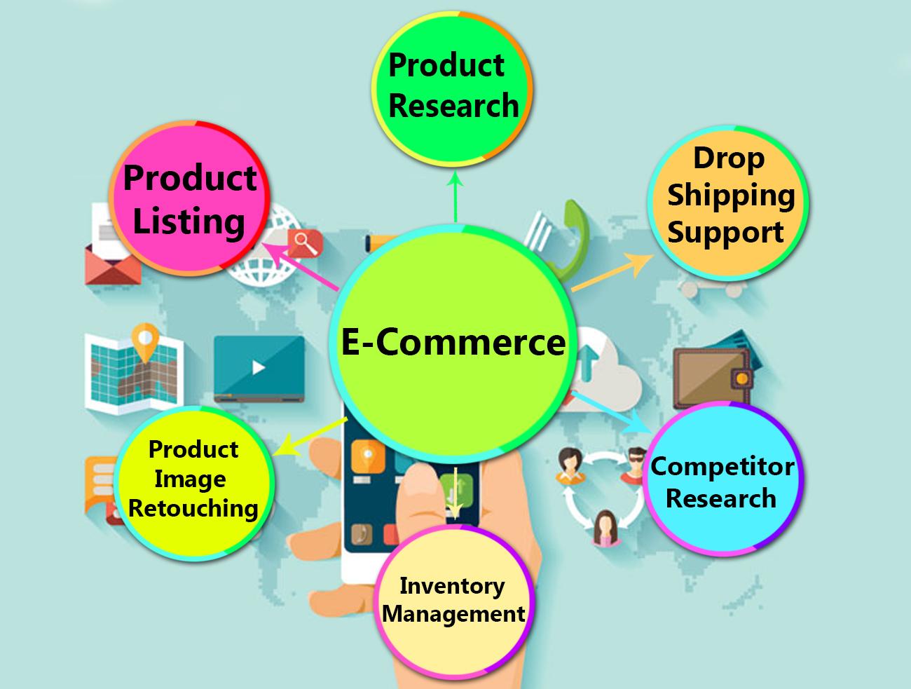 E-Commerce Assistance